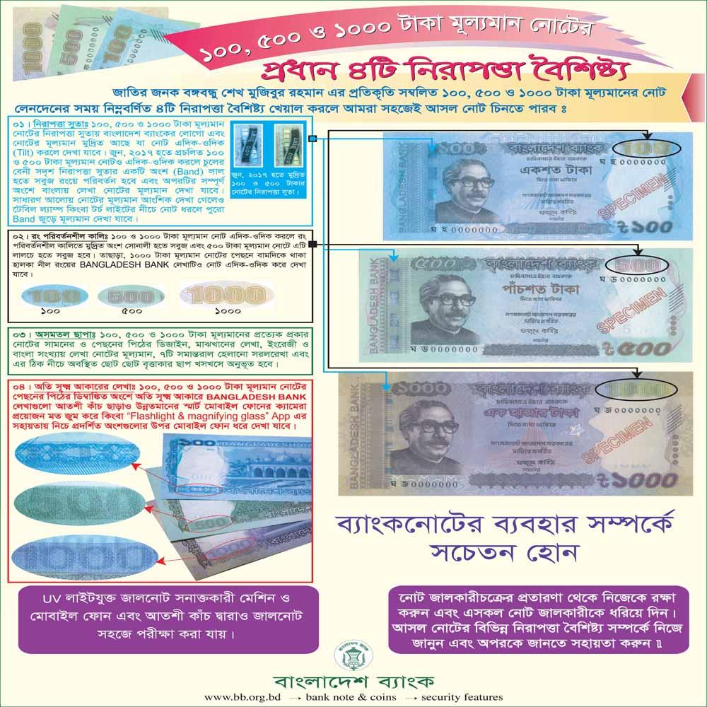 Bangladesh Commerce Bank Ltd